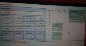 lstopo showing the PCIe config